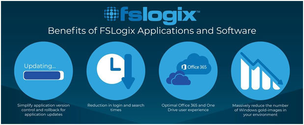 5 reasons to consider FSLogix for your environment